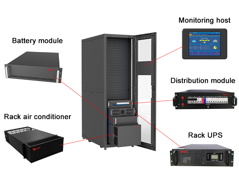 Integrated Micro Data Center